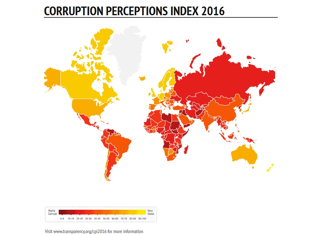 Corruption Perception Index 2016